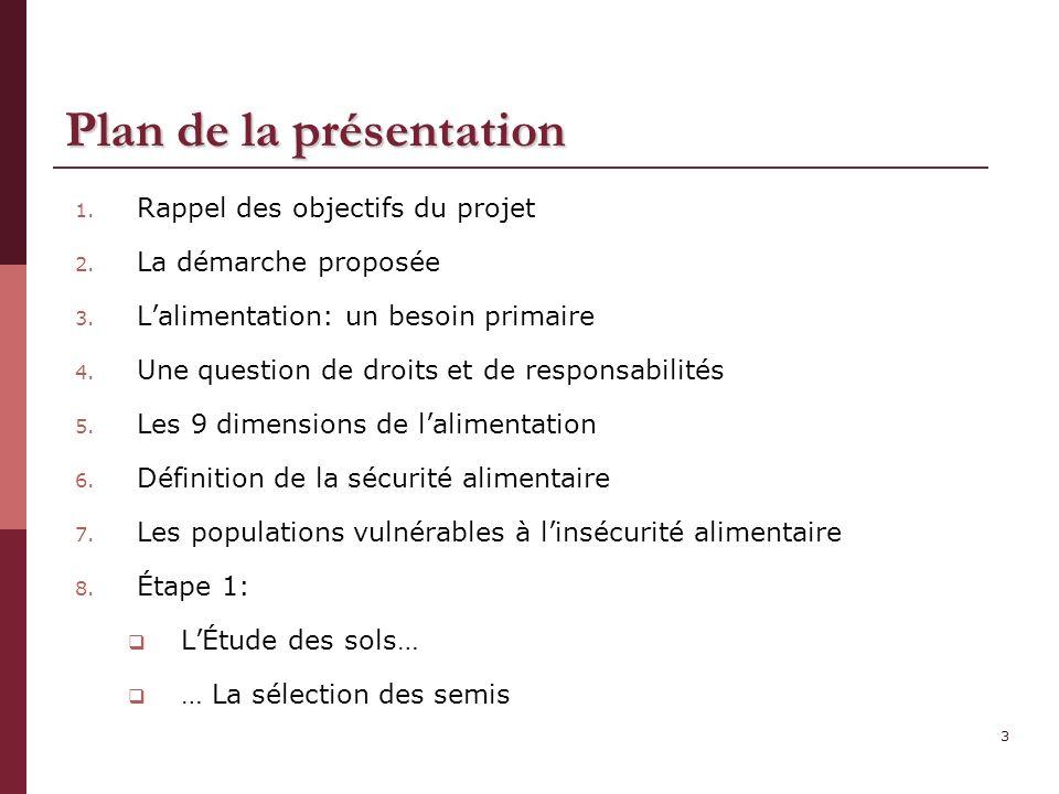 Plan de la présentation 1. Rappel des objectifs du projet 2. La démarche proposée 3. Lalimentation: un besoin primaire 4. Une question de droits et de