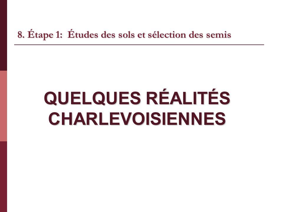 8. Étape 1: Études des sols et sélection des semis QUELQUES RÉALITÉS CHARLEVOISIENNES