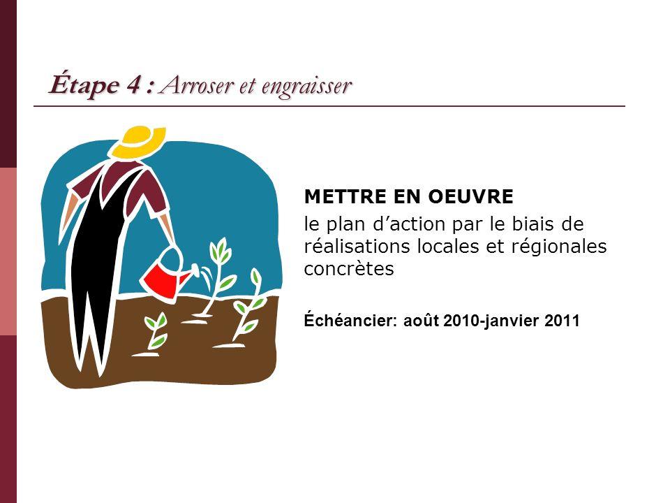Étape 4 : Arroser et engraisser METTRE EN OEUVRE le plan daction par le biais de réalisations locales et régionales concrètes Échéancier: août 2010-ja