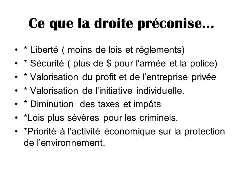 Ce que la droite préconise… * Liberté ( moins de lois et réglements) * Sécurité ( plus de $ pour larmée et la police) * Valorisation du profit et de l