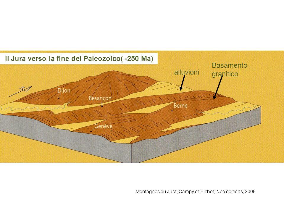 Quand lévaporation était plus forte la concentration des ions devenait assez élevée pour que du sel gemme se dépose.