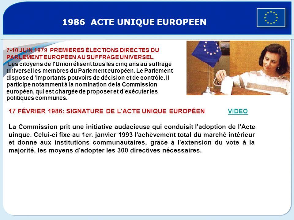 Linno europeo Festa dellEuropa, 9 maggio ROME, 25 MARS 1957 SIGNATURE DES TRAITES DE ROME VIDEOVIDEO 1957 TRAITES DE ROME CEE Le traité de Rome Le tra