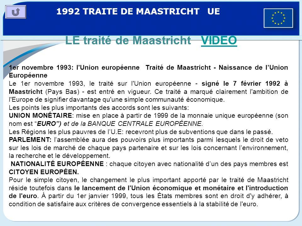 1986 ACTE UNIQUE EUROPEEN 7-10 JUIN 1979 PREMIERES ÉLECTIONS DIRECTES DU PARLEMENT EUROPÉEN AU SUFFRAGE UNIVERSEL. Les citoyens de l'Union élisent tou