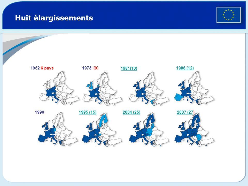 2007 Traité de Lisbonne pour une Europe du XXI e siècle Avec ce traité, lUnion européenne devient: Plus efficace Simplification des procédures, créati