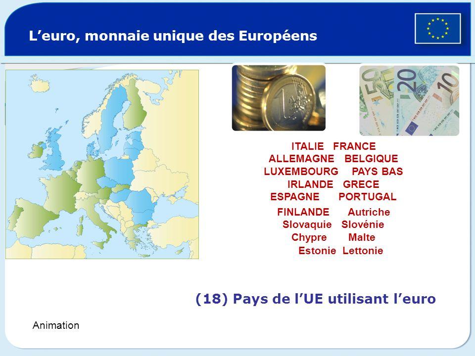 LUnion européenne: 500 millions dhabitants, 28 pays États membres de lUnion européenne Pays candidats Une devise: « Unie dans la diversité » ITALIE FR