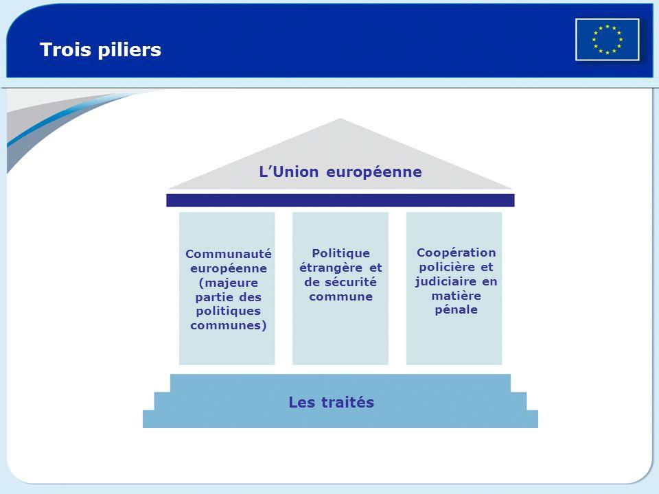 Trois acteurs principaux Le Parlement européen, voix du peuple Martin Schulz (allemand ), président du Parlement européen Le Conseil des ministres, vo