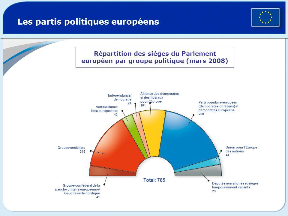 Suède Le Parlement européen, voix du peuple 12 22 13 72Italie Irlande 22 Hongrie Grèce 72 France Finlande 50 Espagne 13 Danemark 6Chypre 17Bulgarie 22
