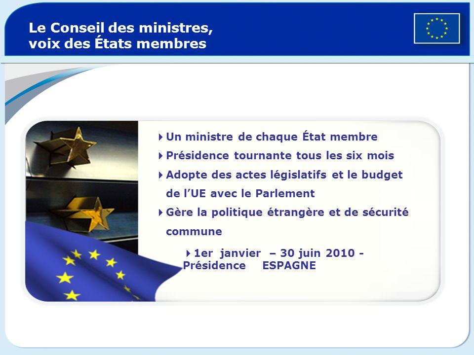 Les partis politiques européens Répartition des sièges du Parlement européen par groupe politique (mars 2008) Groupe confédéral de la gauche unitaire