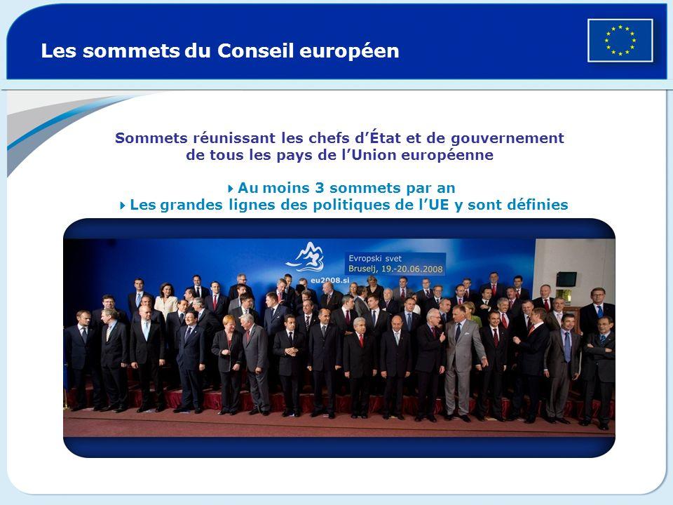 Conseil des ministres: nombre de voix par pays 345Total: 3Malte 4Chypre, Estonie, Lettonie, Luxembourg et Slovénie 7Danemark, Finlande, Irlande, Litua