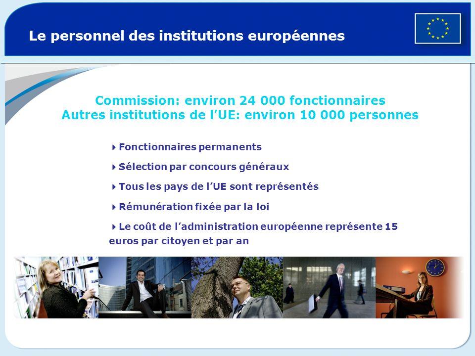 Le Comité des régions, voix des pouvoirs publics locaux 344 membres Représente les villes et les régions Consulté pour lélaboration de la législation