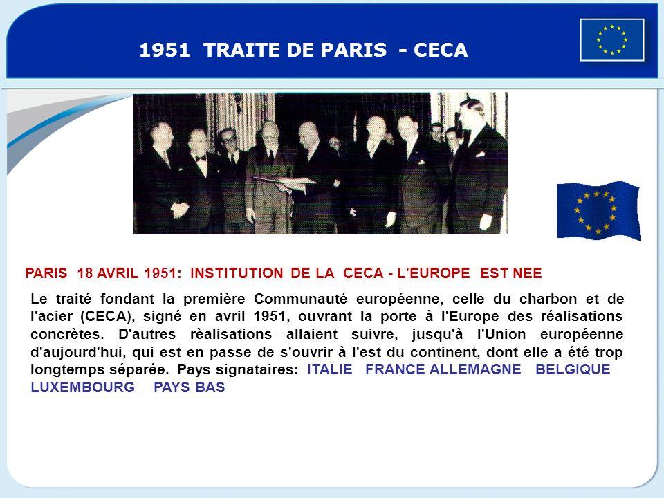 Les traités, socle dune coopération démocratique fondée sur le droit 1952 La Communauté européenne du charbon et de lacier 1958 Les traités de Rome: L