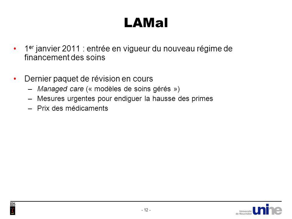 Secret médical et procédures 2011 = Big Bang du monde judiciaire : procédures unifiées Lien avec droit de la santé .