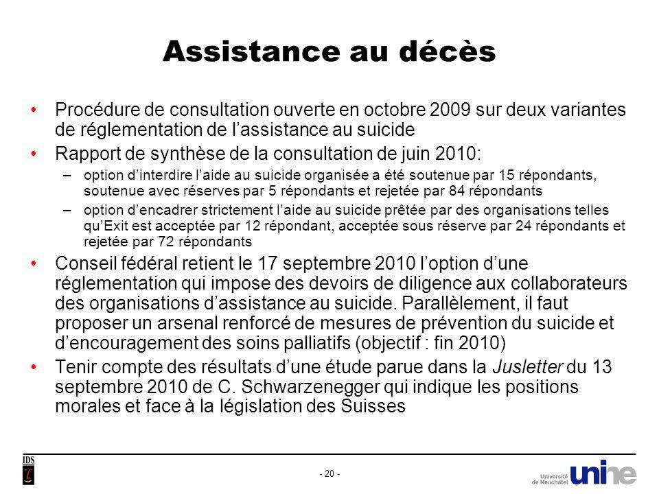 Assistance au décès - 21 - Abbildung 2: Rechtliche Zustimmung zu Sterbehilfe-Situationen ( « sollte gesetzlich erlaubt sein » )
