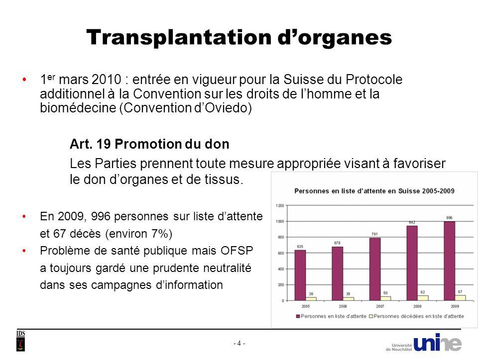 - 5 - Campagne OFSP 2009 Campagne OFSP 2010 http://www.bag.admin.ch/transplantation/07175/07182/07935/07942/index.html?lang=fr