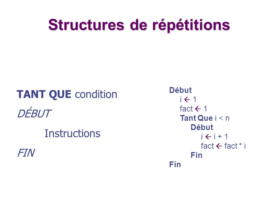 TANT QUE condition DÉBUT Instructions FIN Structures de répétitions Début i 1 fact 1 Tant Que i < n Début i i + 1 fact fact * i Fin