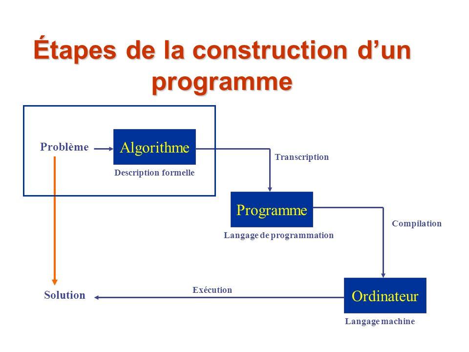 Lunité de commande et de contrôle (UCC) En charge de contrôler le déroulement dun programme.
