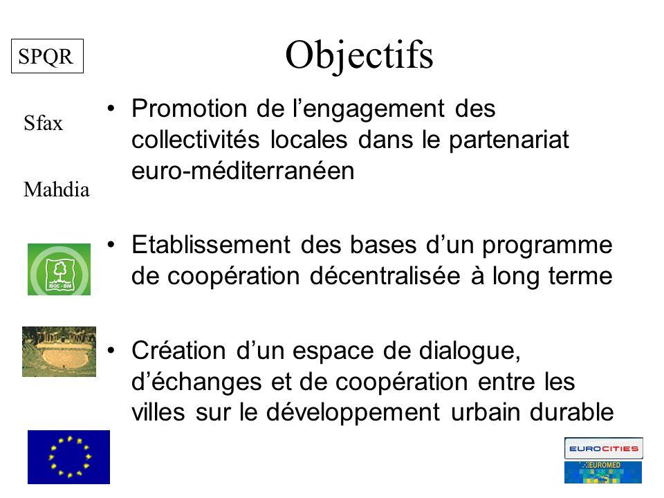 Objectifs Mahdia Sfax MedAct est un projet che sinscrit dans les activités de Euromed Pacte et est cofinancié da part de la Commission Européenne MedAct is a projet is part of the activities promoted by Euromed Pacte and is cofinanced by the European Commission 4 SPQR Promotion de lengagement des collectivités locales dans le partenariat euro-méditerranéen Etablissement des bases dun programme de coopération décentralisée à long terme Création dun espace de dialogue, déchanges et de coopération entre les villes sur le développement urbain durable