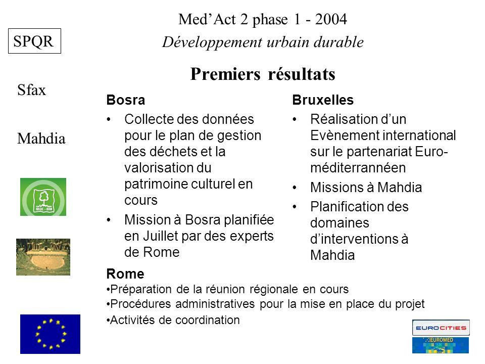MedAct 2 phase 1 - 2004 Développement urbain durable Premiers résultats Mahdia Sfax 8 SPQR Bosra Collecte des données pour le plan de gestion des déchets et la valorisation du patrimoine culturel en cours Mission à Bosra planifiée en Juillet par des experts de Rome Bruxelles Réalisation dun Evènement international sur le partenariat Euro- méditerrannéen Missions à Mahdia Planification des domaines dinterventions à Mahdia Rome Préparation de la réunion régionale en cours Procédures administratives pour la mise en place du projet Activités de coordination