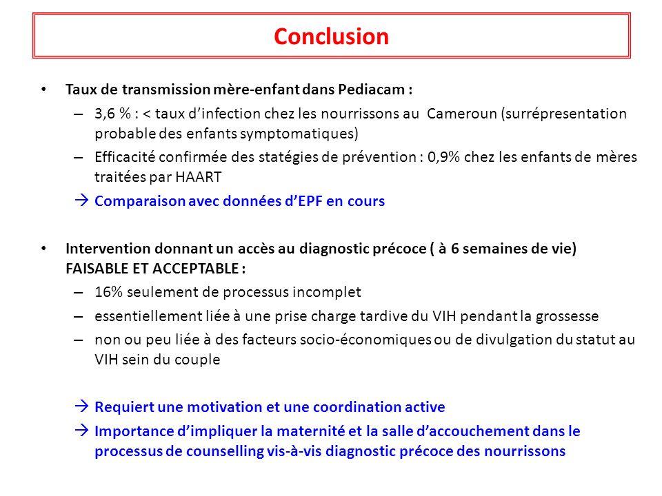 Conclusion Taux de transmission mère-enfant dans Pediacam : – 3,6 % : < taux dinfection chez les nourrissons au Cameroun (surrépresentation probable d