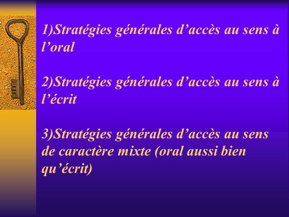 1)Stratégies générales daccès au sens à loral 2)Stratégies générales daccès au sens à lécrit 3)Stratégies générales daccès au sens de caractère mixte (oral aussi bien quécrit)