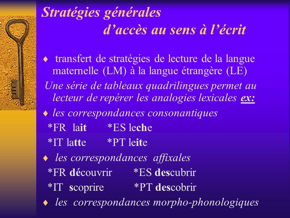 Stratégies générales daccès au sens à lécrit transfert de stratégies de lecture de la langue maternelle (LM) à la langue étrangère (LE) Une série de t