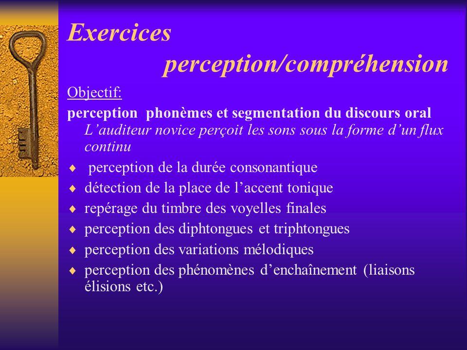 Exercices perception/compréhension Objectif: perception phonèmes et segmentation du discours oral Lauditeur novice perçoit les sons sous la forme dun