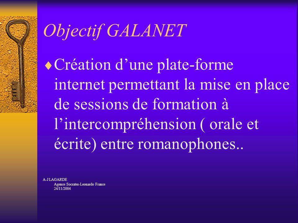 Objectif GALANET Création dune plate-forme internet permettant la mise en place de sessions de formation à lintercompréhension ( orale et écrite) entr