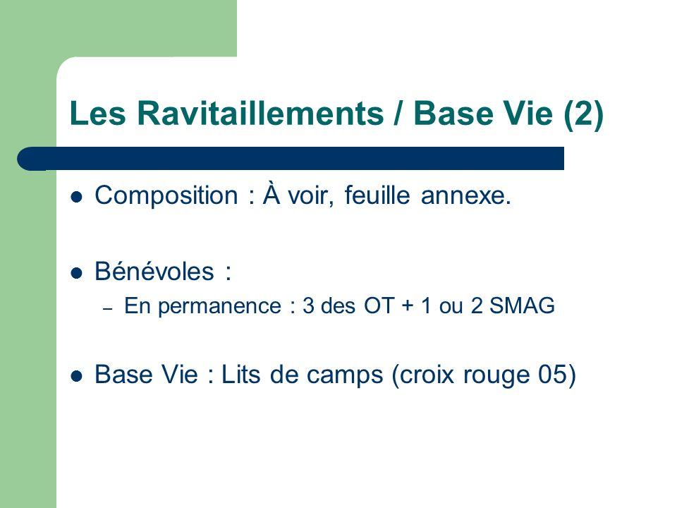 Les Ravitaillements / Base Vie (2) Composition : À voir, feuille annexe.