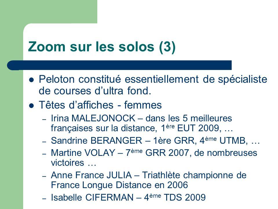 Zoom sur les solos (3) Peloton constitué essentiellement de spécialiste de courses dultra fond.