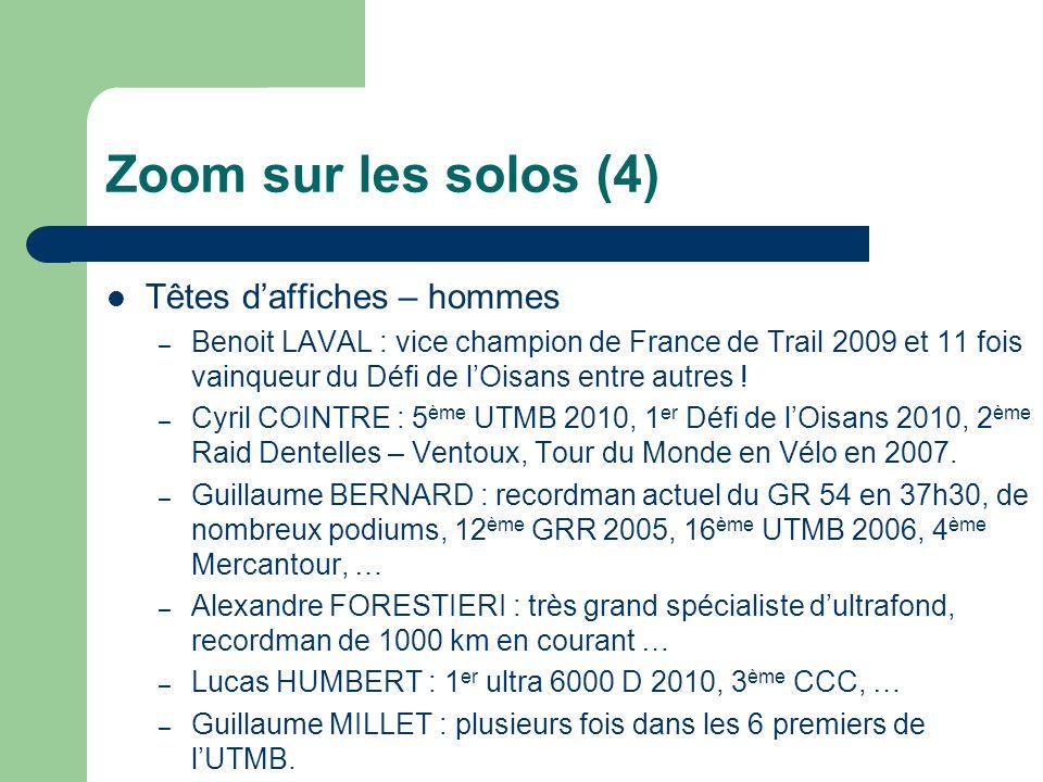 Zoom sur les solos (4) Têtes daffiches – hommes – Benoit LAVAL : vice champion de France de Trail 2009 et 11 fois vainqueur du Défi de lOisans entre autres .