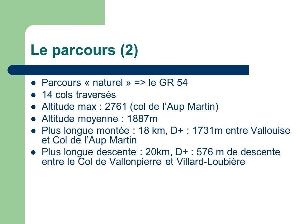 Le parcours (2) Parcours « naturel » => le GR 54 14 cols traversés Altitude max : 2761 (col de lAup Martin) Altitude moyenne : 1887m Plus longue montée : 18 km, D+ : 1731m entre Vallouise et Col de lAup Martin Plus longue descente : 20km, D+ : 576 m de descente entre le Col de Vallonpierre et Villard-Loubière