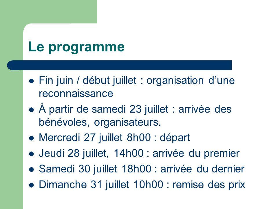 Le programme Fin juin / début juillet : organisation dune reconnaissance À partir de samedi 23 juillet : arrivée des bénévoles, organisateurs.