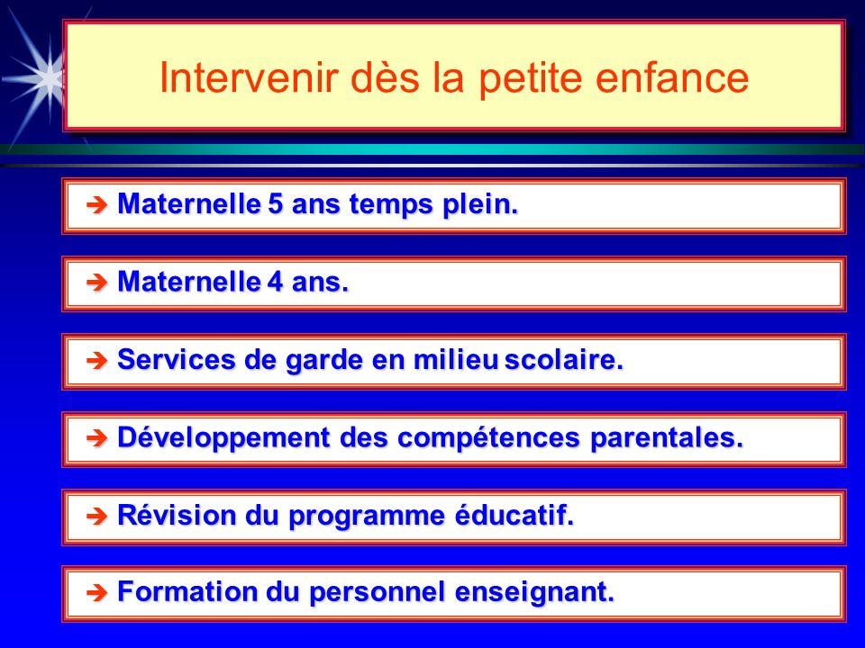 7 lignes dactions (chantiers) äIntervenir dès la petite enfance.