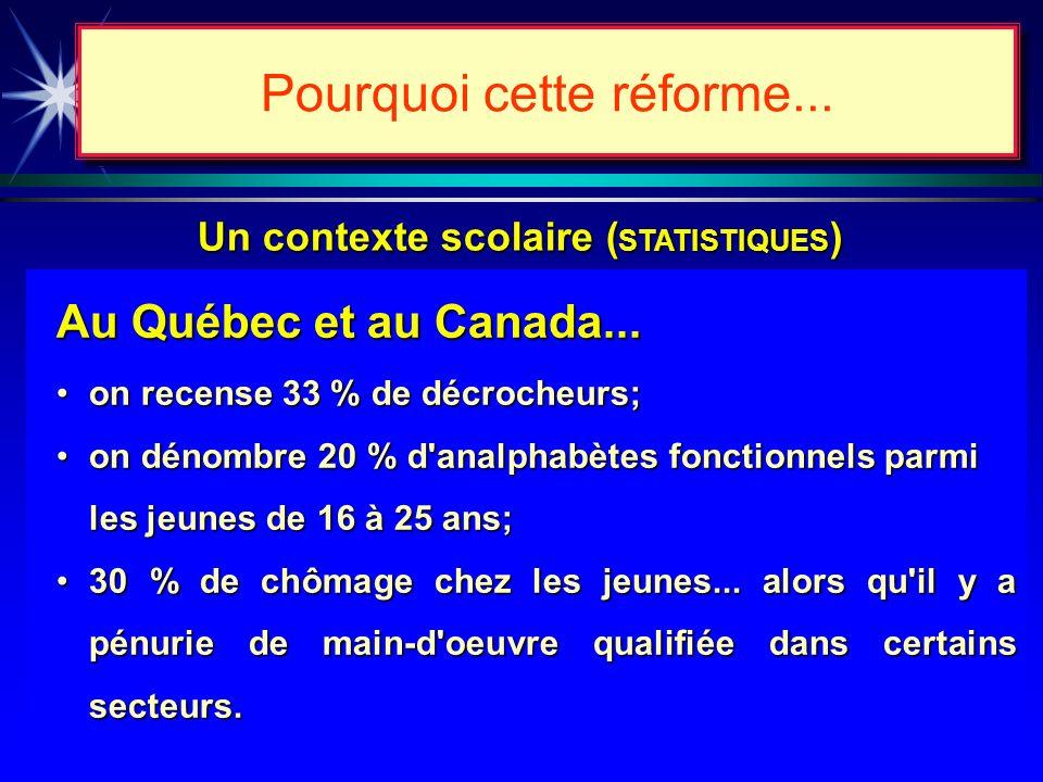 Un contexte scolaire ( STATISTIQUES ) Au Québec et au Canada...