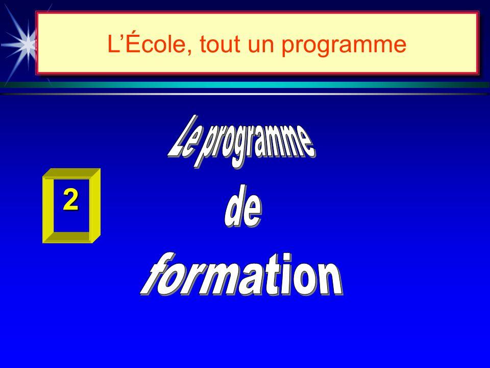 Chapitre II LES CHANGEMENTS AU CURRICULUM 1. LENVIRONNEMENT ÉDUCATIF RECHERCHÉ.