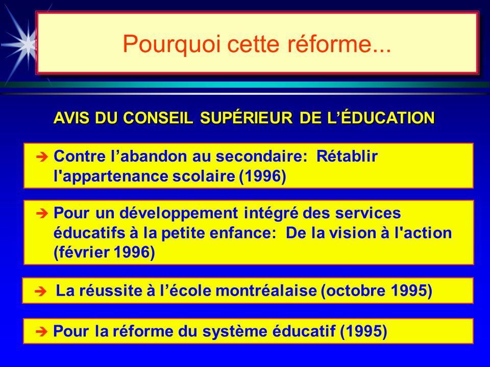Un contexte scolaire ( Groupes de travail ) Pourquoi cette réforme... Rapport Corbo JUIN 94 Rapport Corbo JUIN 94 Jalons dune école pour tous FÉVRIER
