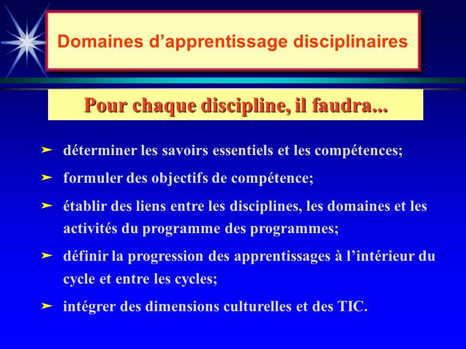 Domaines dapprentissage disciplinaires Les contenus de formation...
