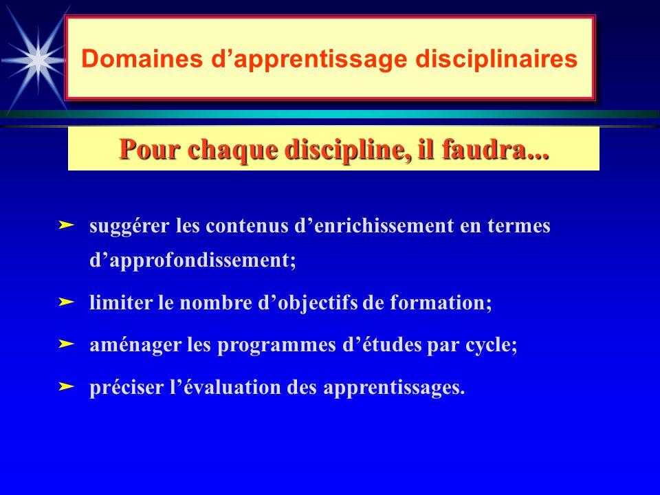 Pour chaque discipline, il faudra... Domaines dapprentissage disciplinaires ädéterminer les savoirs essentiels et les compétences; äformuler des objec