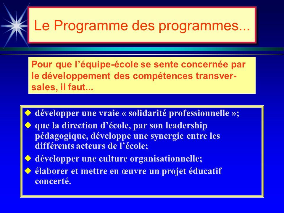 Ce quil est... Le programme des programmes äun programme ministériel obligatoire; (On ne lenseigne pas… on lapplique.) äune occasion pour lélève de co