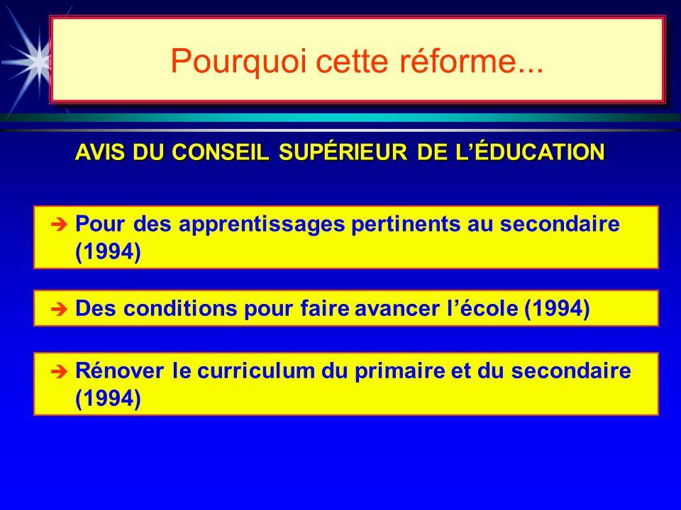 Pour des apprentissages pertinents au secondaire (1994) Des conditions pour faire avancer lécole (1994) Rénover le curriculum du primaire et du secondaire (1994) AVIS DU CONSEIL SUPÉRIEUR DE LÉDUCATION Pourquoi cette réforme...
