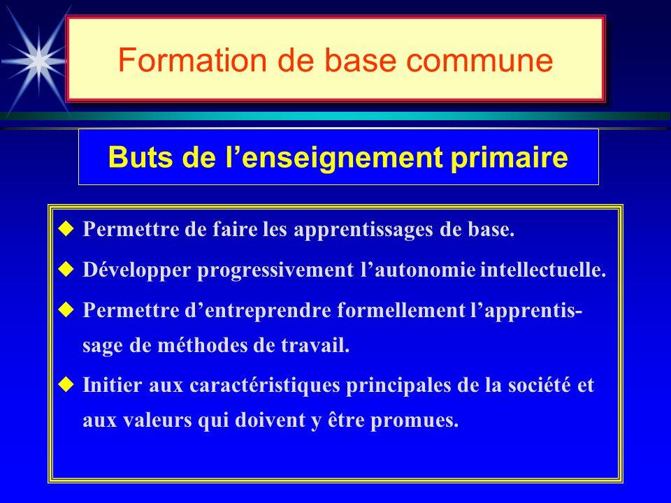 Lorganisation de lenseignement à lécole Formation de base commune ñ Éducation préscolaire. ñ Enseignement primaire. ( 1 re - 2 e - 3 e cycle ) ñ Ensei