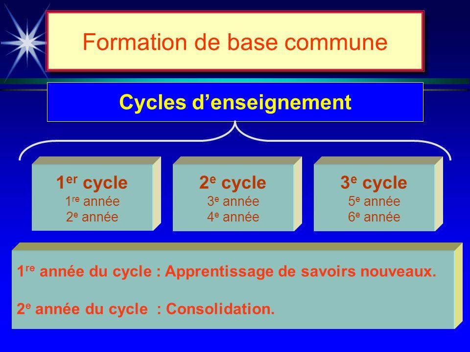 Formation de base commune Lenseignement primaire ~ Changements 1.Cycles denseignement. 2.Accents nouveaux.