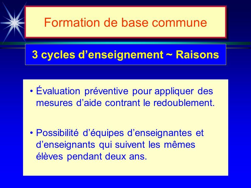 Formation de base commune Cycles denseignement 1 er cycle 1 re année 2 e année 2 e cycle 3 e année 4 e année 3 e cycle 5 e année 6 e année 1 re année du cycle : Apprentissage de savoirs nouveaux.
