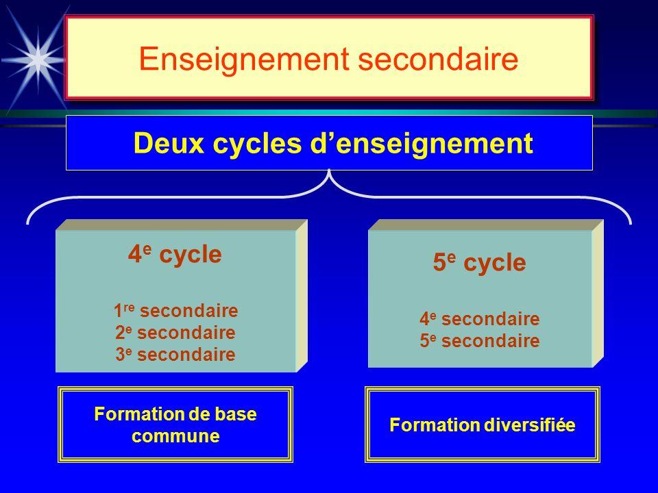 Intégration des matières et des compétences transversales Formation de base commune ä äIntégration de lÉducation à la santé à lÉducation physique.