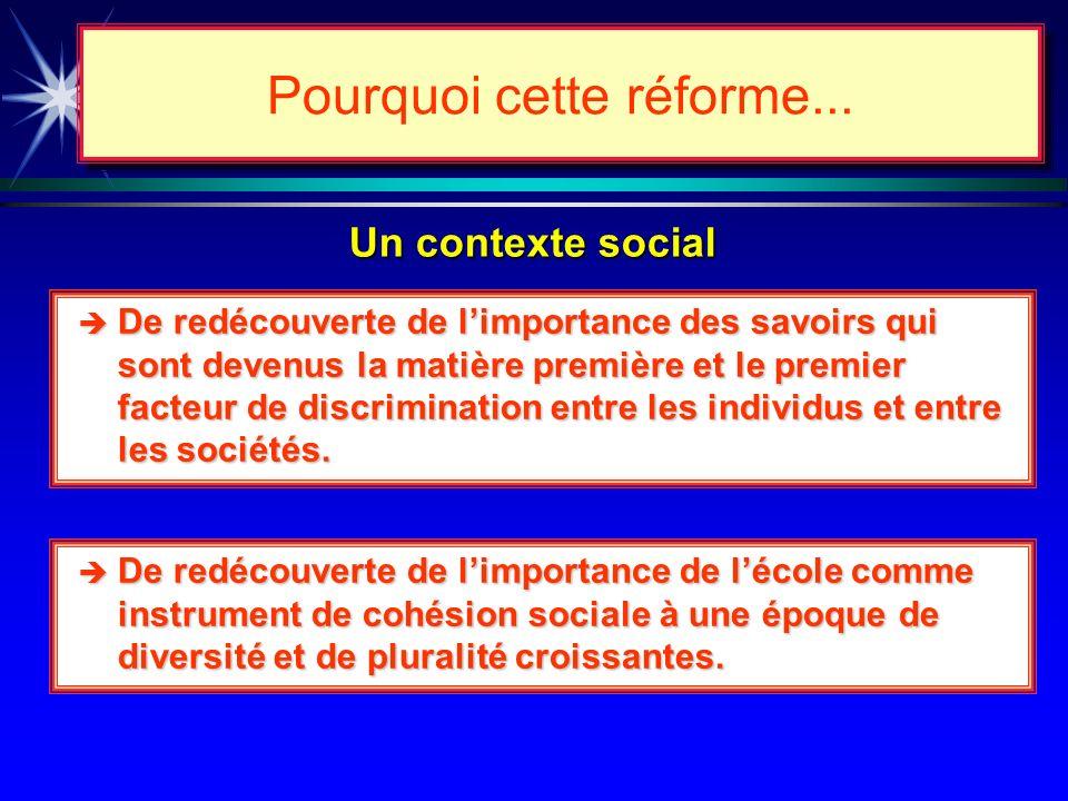 Un contexte social Pourquoi cette réforme...