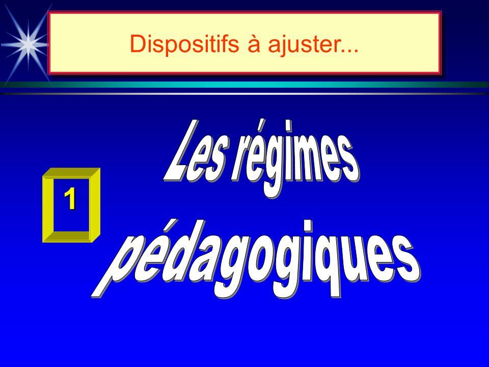 Chapitre III LES DISPOSITIFS À AJUSTER 1. LES RÈGLEMENTS SUR LES RÉGIMES PÉDAGOGIQUES.