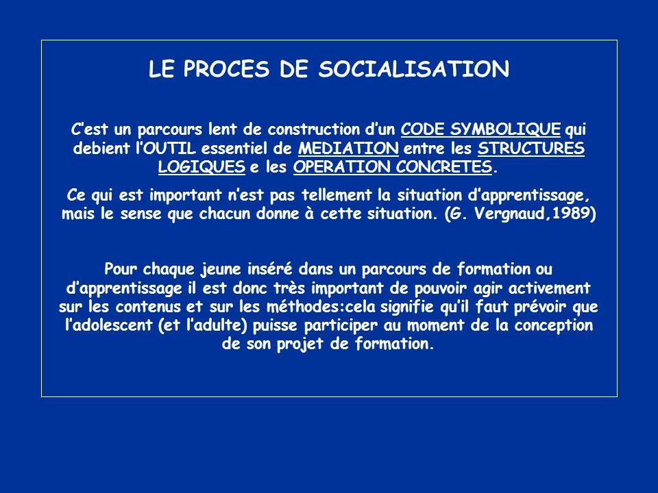 LE PROCES DE SOCIALISATION Cest un parcours lent de construction dun CODE SYMBOLIQUE qui debient lOUTIL essentiel de MEDIATION entre les STRUCTURES LOGIQUES e les OPERATION CONCRETES.