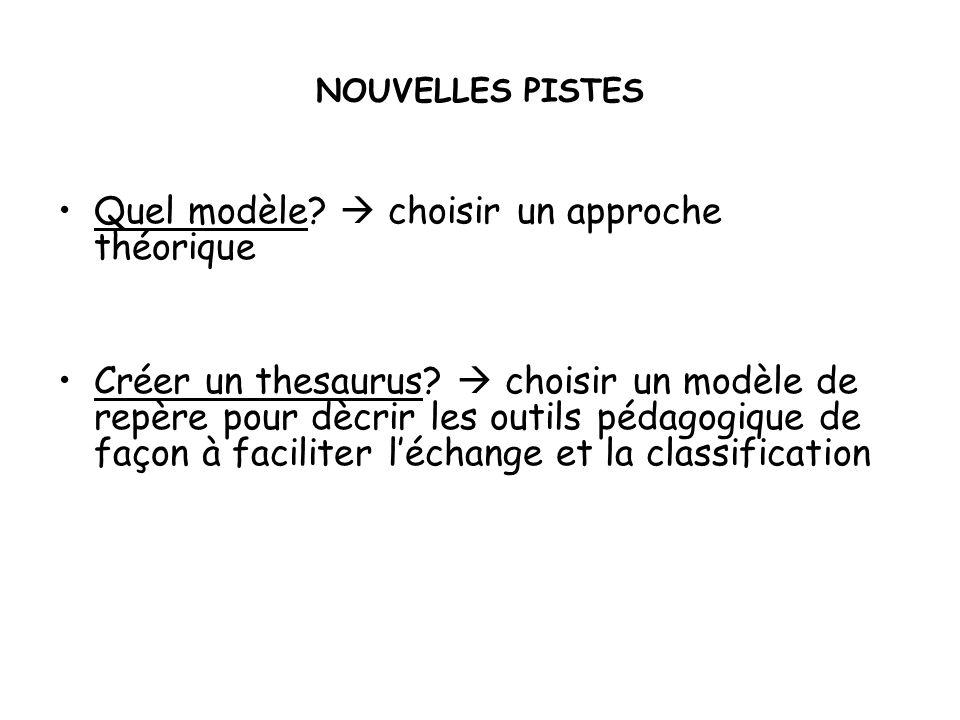 NOUVELLES PISTES Quel modèle? choisir un approche théorique Créer un thesaurus? choisir un modèle de repère pour dècrir les outils pédagogique de faço