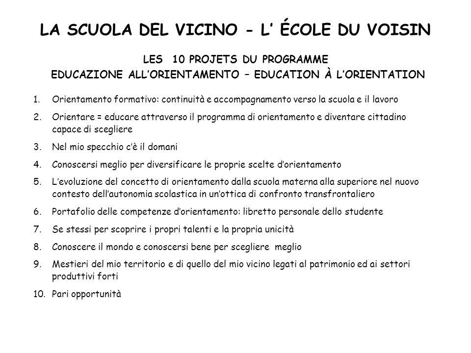 LA SCUOLA DEL VICINO - L ÉCOLE DU VOISIN LES 10 PROJETS DU PROGRAMME EDUCAZIONE ALLORIENTAMENTO – EDUCATION À LORIENTATION 1.Orientamento formativo: c