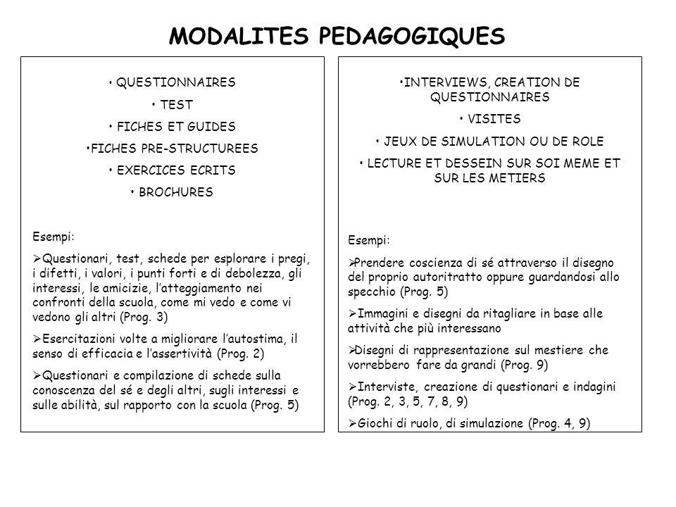 MODALITES PEDAGOGIQUES QUESTIONNAIRES TEST FICHES ET GUIDES FICHES PRE-STRUCTUREES EXERCICES ECRITS BROCHURES Esempi: Questionari, test, schede per es